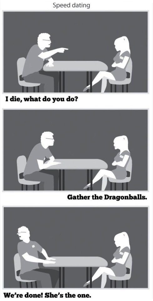 Gather-the-Dragon-Balls1